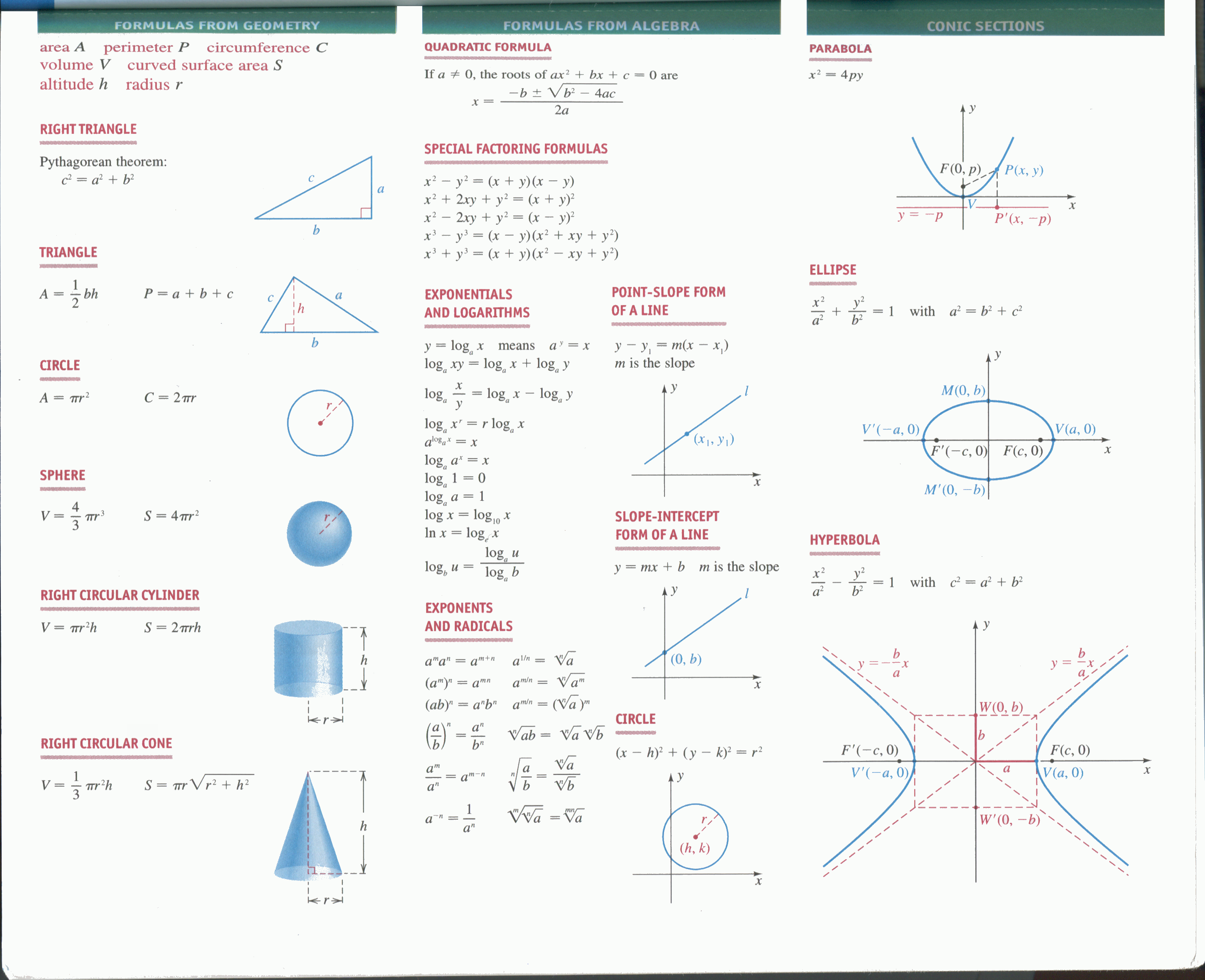 Math Education Documents And Tools